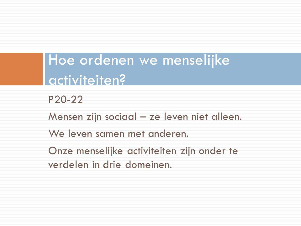 P20-22 Mensen zijn sociaal – ze leven niet alleen. We leven samen met anderen. Onze menselijke activiteiten zijn onder te verdelen in drie domeinen. H