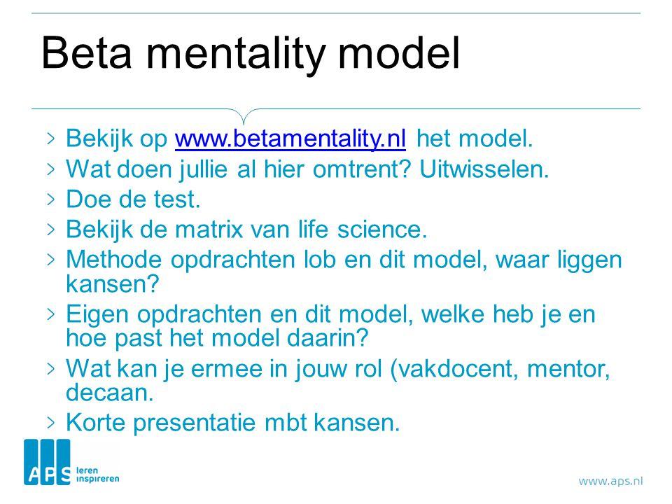 Beta mentality model Bekijk op www.betamentality.nl het model.www.betamentality.nl Wat doen jullie al hier omtrent? Uitwisselen. Doe de test. Bekijk d