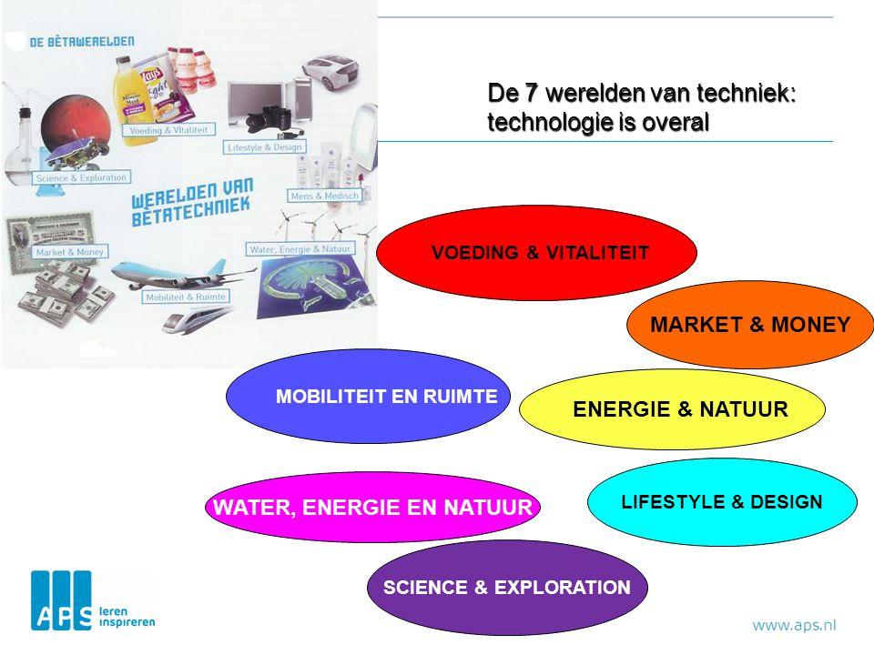 De 7 werelden van techniek: technologie is overal WATER, ENERGIE EN NATUUR VOEDING & VITALITEIT LIFESTYLE & DESIGN ENERGIE & NATUUR MOBILITEIT EN RUIM