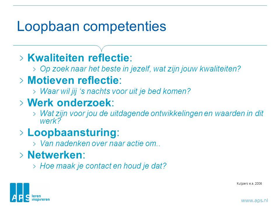Loopbaan competenties Kwaliteiten reflectie: Op zoek naar het beste in jezelf, wat zijn jouw kwaliteiten? Motieven reflectie: Waar wil jij 's nachts v
