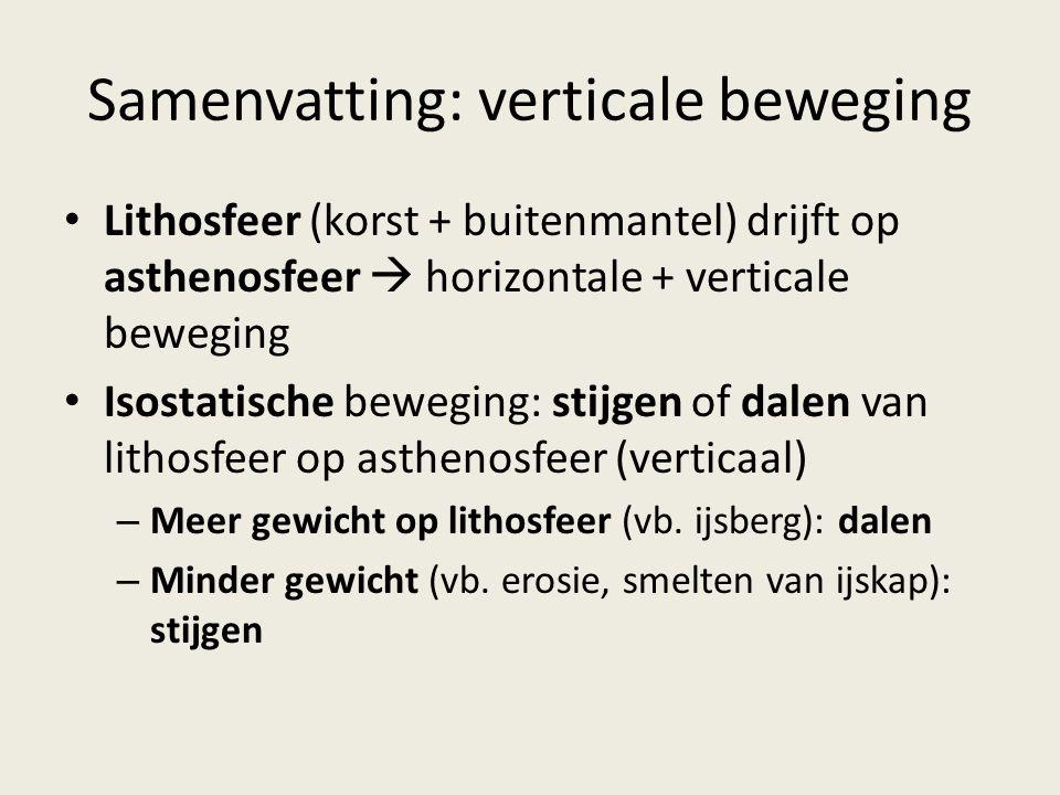Samenvatting: verticale beweging Lithosfeer (korst + buitenmantel) drijft op asthenosfeer  horizontale + verticale beweging Isostatische beweging: stijgen of dalen van lithosfeer op asthenosfeer (verticaal) – Meer gewicht op lithosfeer (vb.