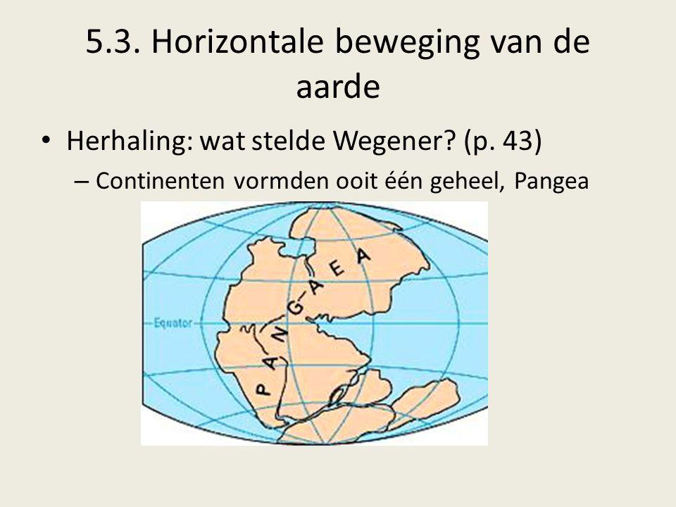 5.3.Horizontale beweging van de aarde Herhaling: wat stelde Wegener.