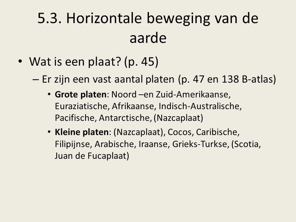 5.3.Horizontale beweging van de aarde Wat is een plaat.