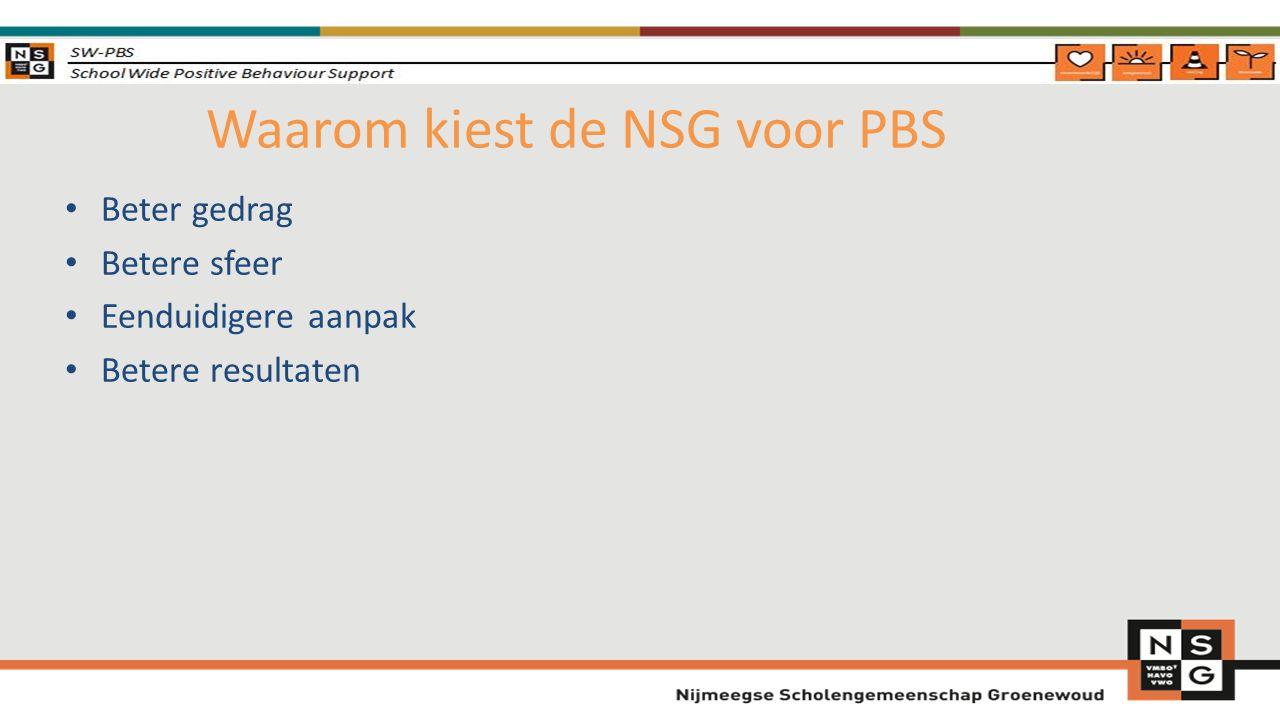 PBS op de NSG Waarom en wanneer zijn we begonnen.Wat hebben we gedaan.