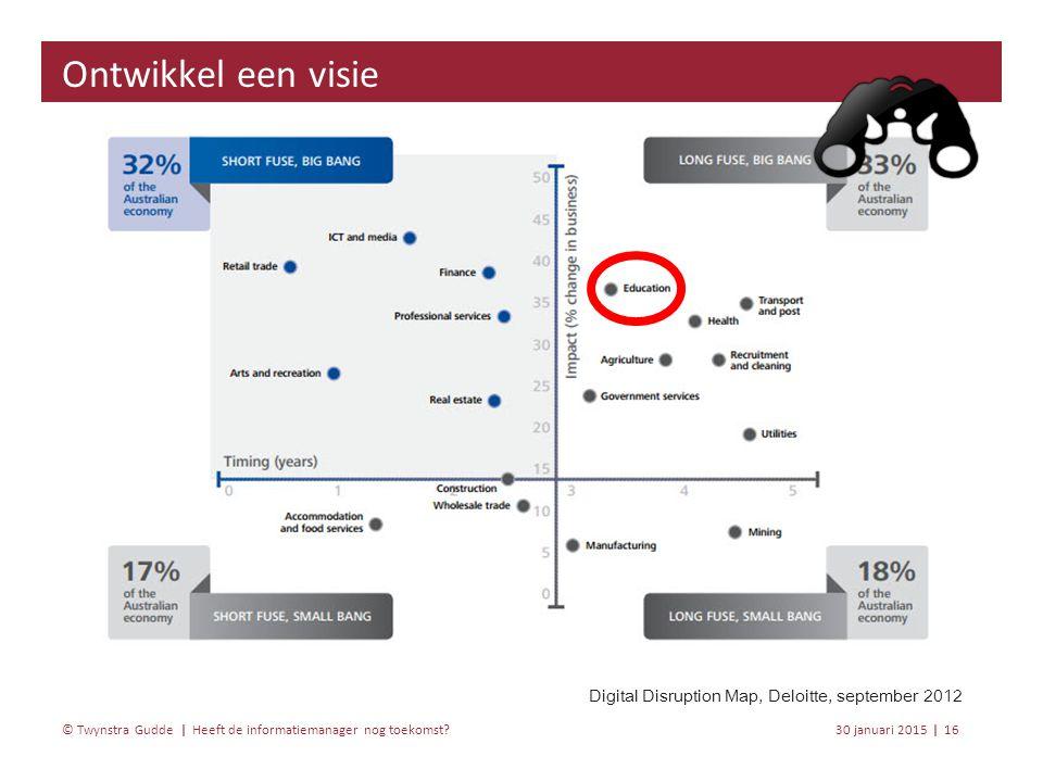 Heeft de informatiemanager nog toekomst? 30 januari 201516 | © Twynstra Gudde | Ontwikkel een visie Digital Disruption Map, Deloitte, september 2012