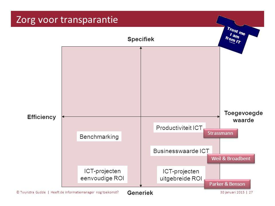 Heeft de informatiemanager nog toekomst? 30 januari 201527 | © Twynstra Gudde | Zorg voor transparantie Efficiency Toegevoegde waarde Specifiek Generi