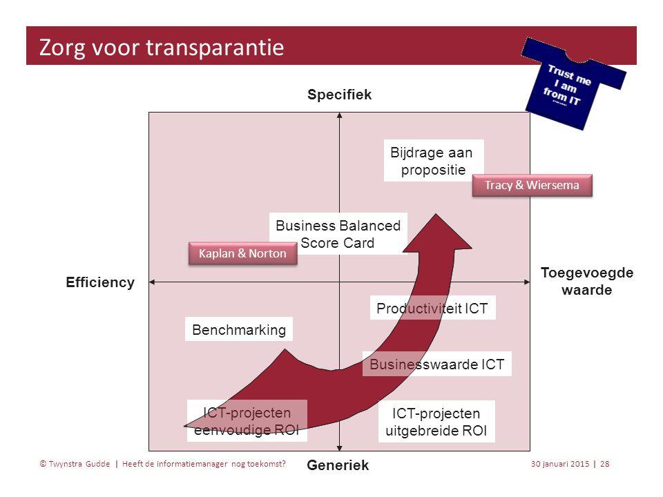 Heeft de informatiemanager nog toekomst? 30 januari 201528 | © Twynstra Gudde | Zorg voor transparantie Efficiency Toegevoegde waarde Specifiek Bijdra