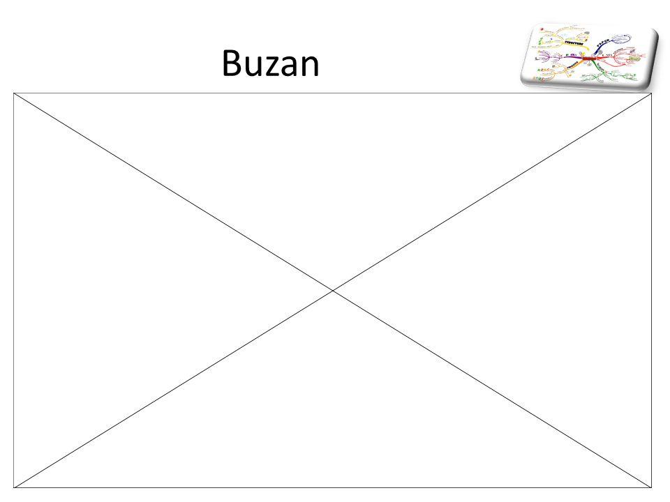 Buzan