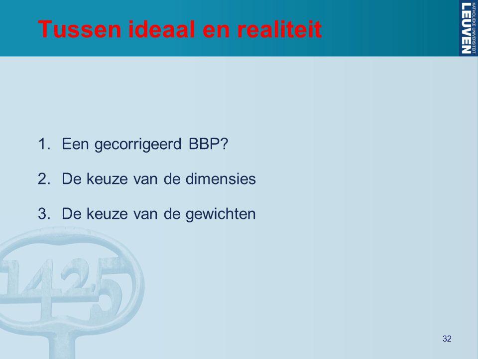 Tussen ideaal en realiteit 1.Een gecorrigeerd BBP.