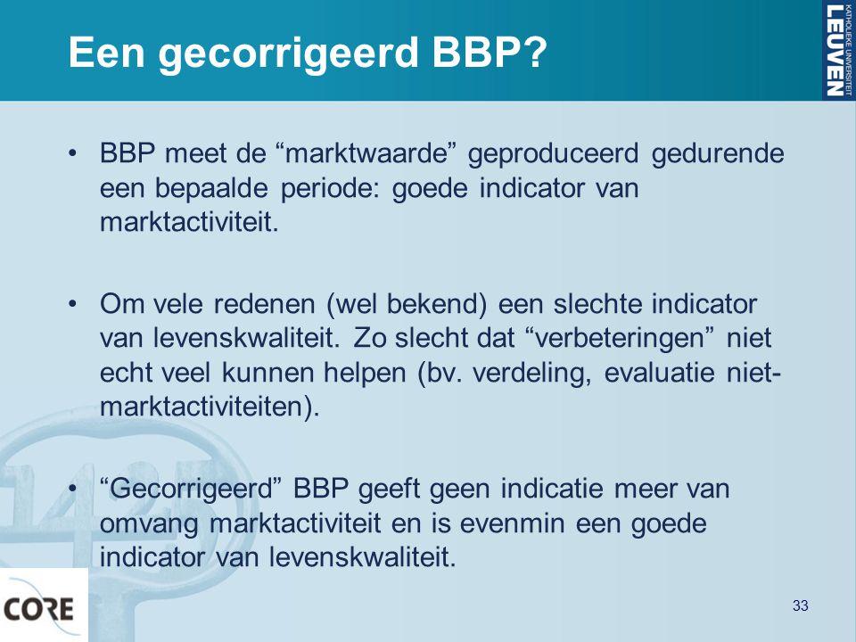 """Een gecorrigeerd BBP? BBP meet de """"marktwaarde"""" geproduceerd gedurende een bepaalde periode: goede indicator van marktactiviteit. Om vele redenen (wel"""