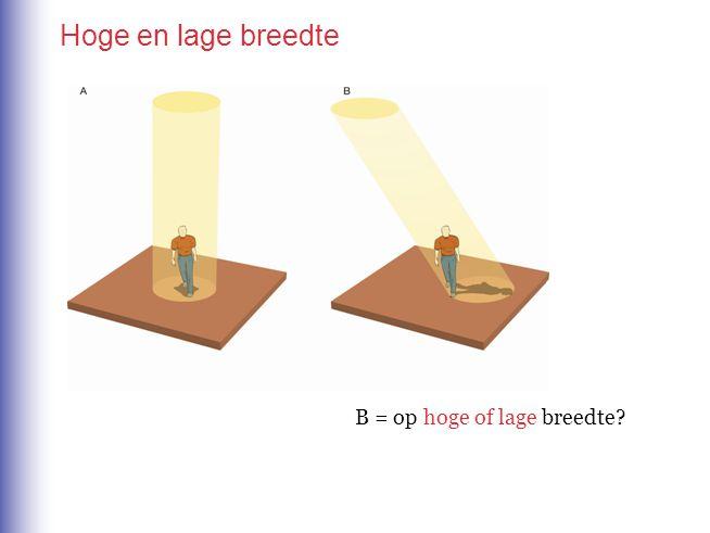 Hoge en lage breedte B = op hoge of lage breedte? B = op hoge breedte