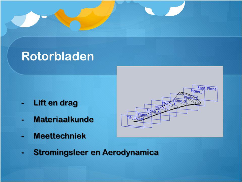 Rotorbladen -Lift en drag -Materiaalkunde -Meettechniek -Stromingsleer en Aerodynamica