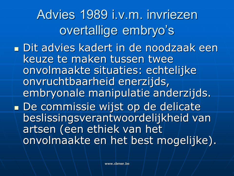 www.cbmer.be Advies 1989 i.v.m.