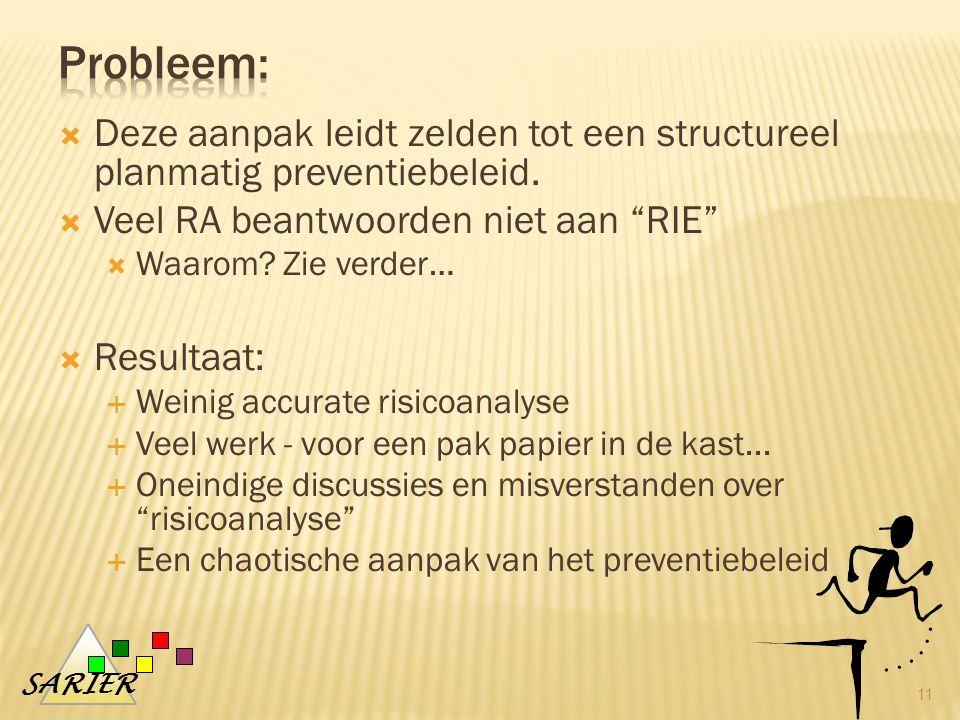 SARIER  Deze aanpak leidt zelden tot een structureel planmatig preventiebeleid.