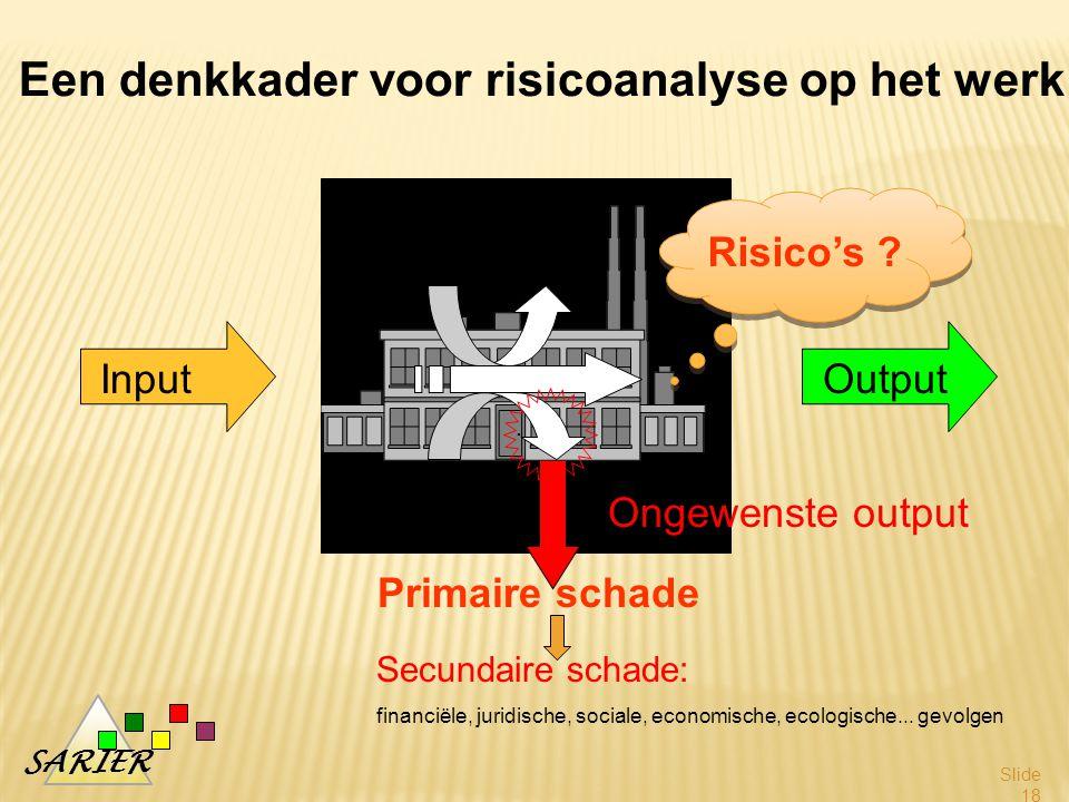 SARIER Slide 18 Bedrijf Een denkkader voor risicoanalyse op het werk Secundaire schade: financiële, juridische, sociale, economische, ecologische...