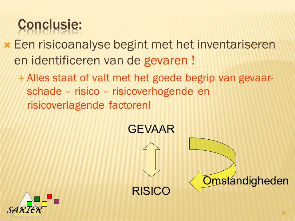 SARIER  Een risicoanalyse begint met het inventariseren en identificeren van de gevaren .