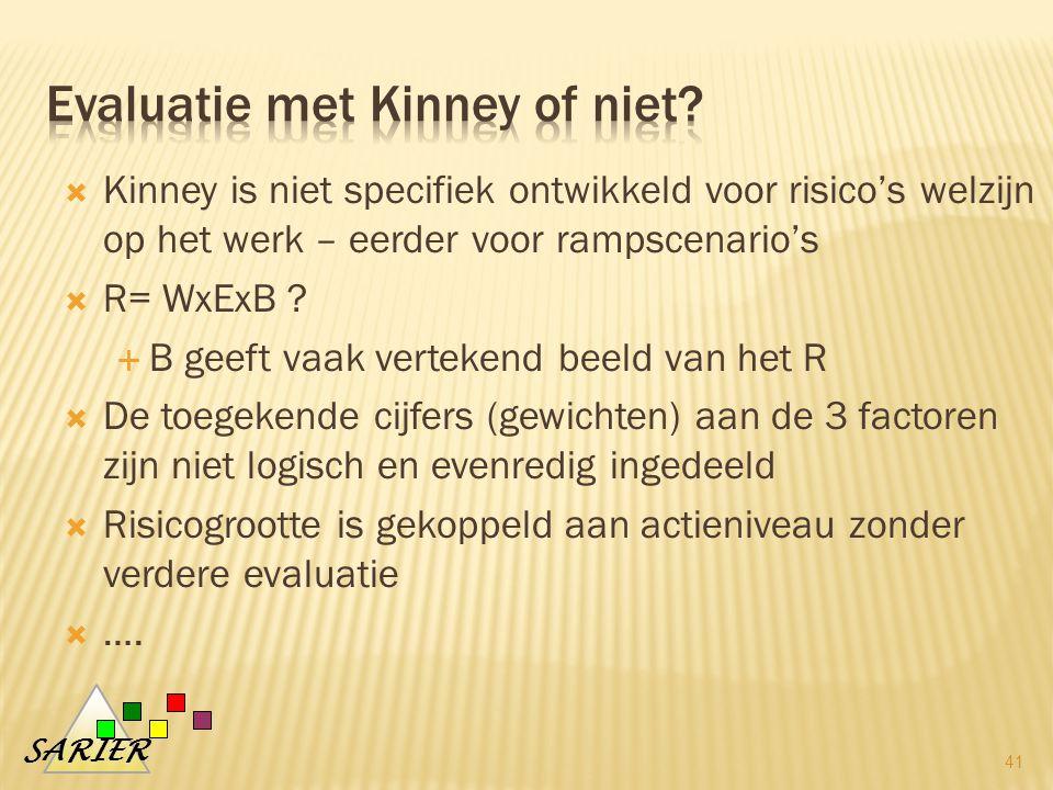 SARIER  Kinney is niet specifiek ontwikkeld voor risico's welzijn op het werk – eerder voor rampscenario's  R= WxExB .