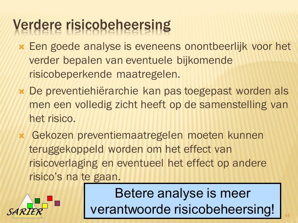 SARIER 44  Een goede analyse is eveneens onontbeerlijk voor het verder bepalen van eventuele bijkomende risicobeperkende maatregelen.
