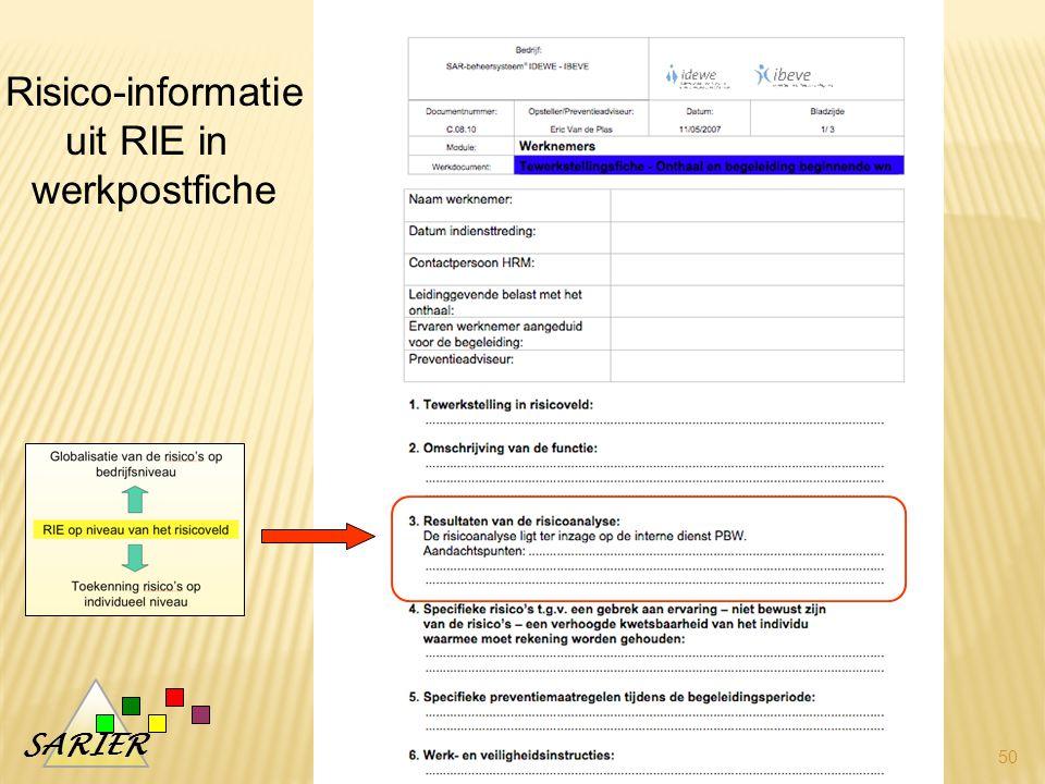 SARIER 50 Risico-informatie uit RIE in werkpostfiche