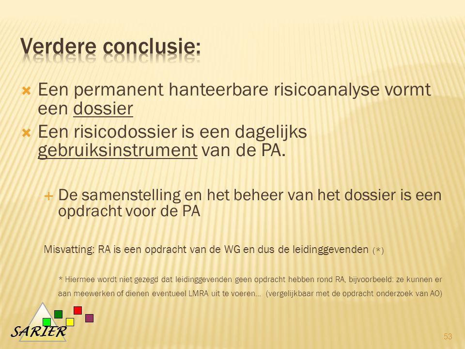 SARIER  Een permanent hanteerbare risicoanalyse vormt een dossier  Een risicodossier is een dagelijks gebruiksinstrument van de PA.
