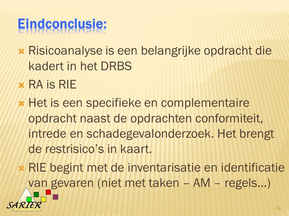 SARIER  Risicoanalyse is een belangrijke opdracht die kadert in het DRBS  RA is RIE  Het is een specifieke en complementaire opdracht naast de opdrachten conformiteit, intrede en schadegevalonderzoek.