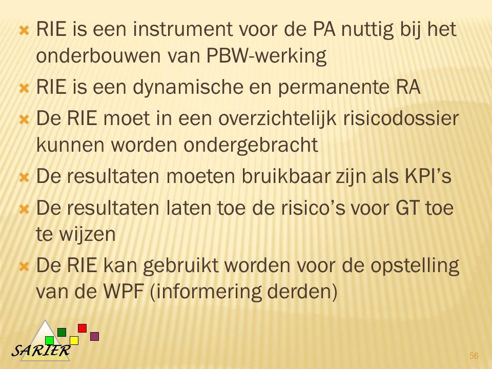 SARIER  RIE is een instrument voor de PA nuttig bij het onderbouwen van PBW-werking  RIE is een dynamische en permanente RA  De RIE moet in een overzichtelijk risicodossier kunnen worden ondergebracht  De resultaten moeten bruikbaar zijn als KPI's  De resultaten laten toe de risico's voor GT toe te wijzen  De RIE kan gebruikt worden voor de opstelling van de WPF (informering derden) 56