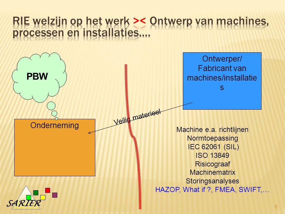 SARIER 8 Ontwerper/ Fabricant van machines/installatie s Onderneming PBW Machine e.a.