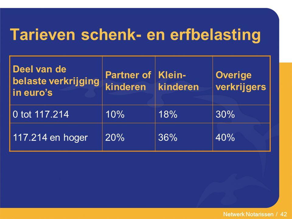 Netwerk Notarissen / 42 Tarieven schenk- en erfbelasting Deel van de belaste verkrijging in euro's Partner of kinderen Klein- kinderen Overige verkrijgers 0 tot 117.21410%18%30% 117.214 en hoger20%36%40%