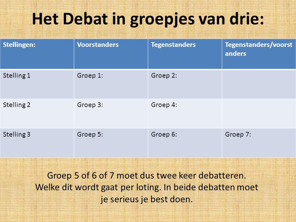 Het Debat in groepjes van drie: Stellingen:VoorstandersTegenstandersTegenstanders/voorst anders Stelling 1Groep 1:Groep 2: Stelling 2Groep 3:Groep 4: