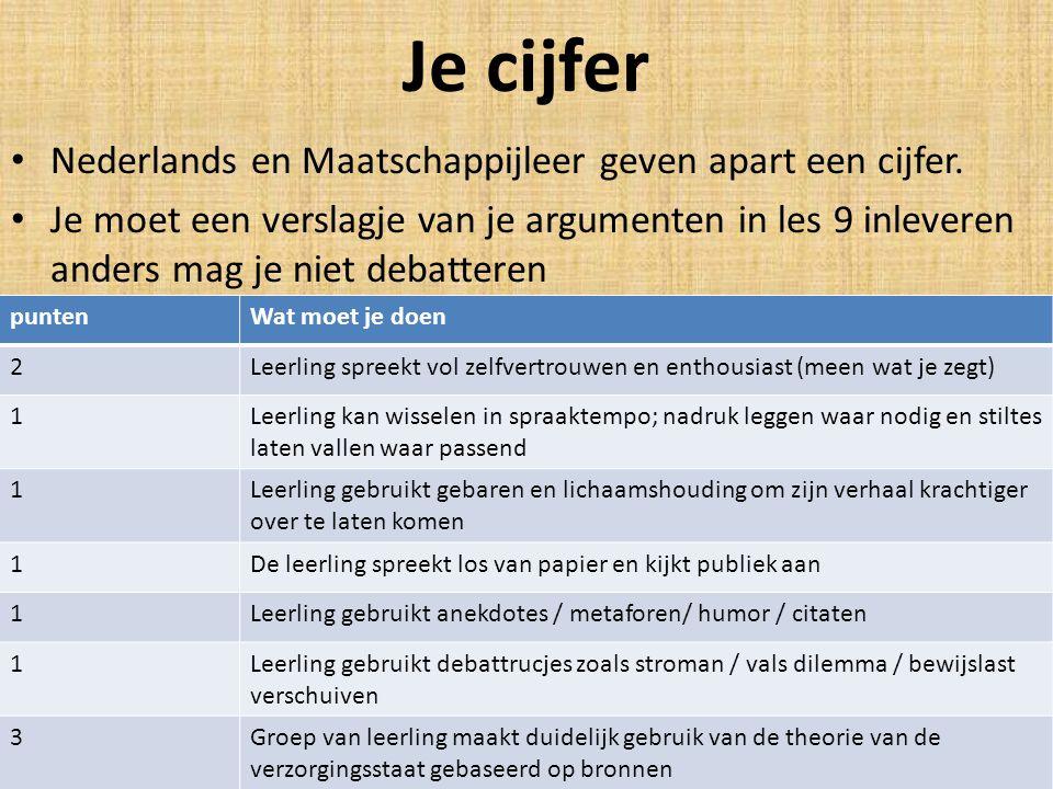 Je cijfer Nederlands en Maatschappijleer geven apart een cijfer. Je moet een verslagje van je argumenten in les 9 inleveren anders mag je niet debatte