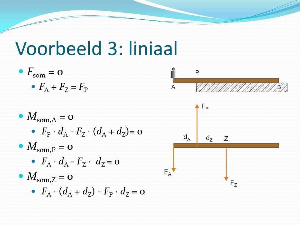 Voorbeeld 3: liniaal F som = 0 F A + F Z = F P M som,A = 0 F P  d A - F Z  (d A + d Z )= 0 M som,P = 0 F A  d A - F Z  d Z = 0 M som,Z = 0 F A  (