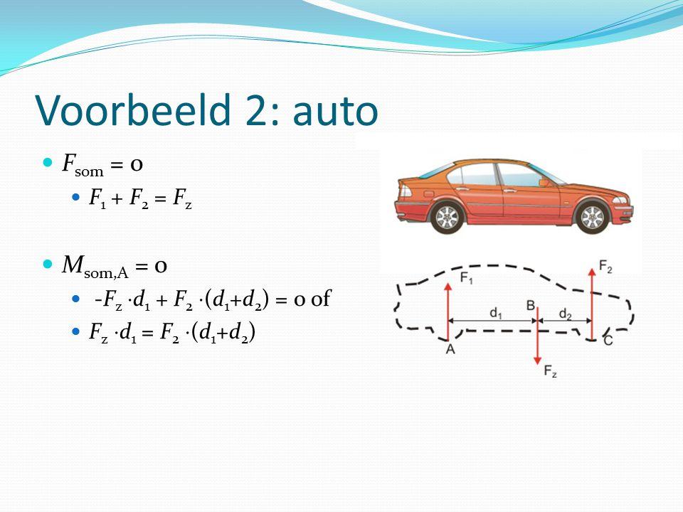 Voorbeeld 2: auto F som = 0 F 1 + F 2 = F z M som,A = 0 -F z  d 1 + F 2  (d 1 +d 2 ) = 0 of F z  d 1 = F 2  (d 1 +d 2 )