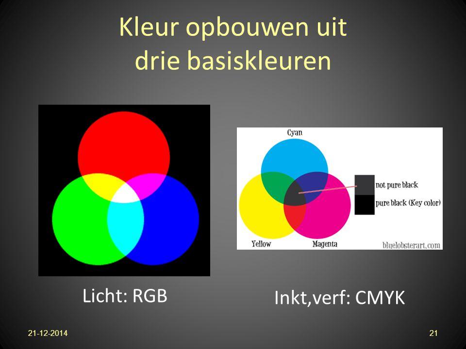 Kleur opbouwen uit drie basiskleuren 21-12-201421 Licht: RGB Inkt,verf: CMYK