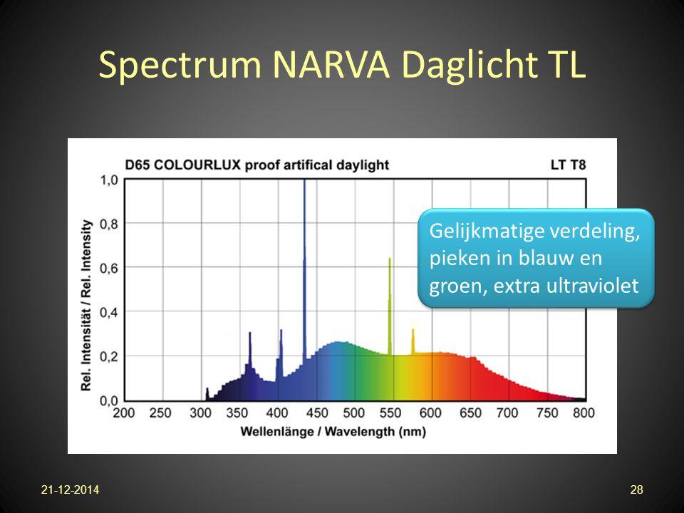 Spectrum NARVA Daglicht TL 21-12-201428 Gelijkmatige verdeling, pieken in blauw en groen, extra ultraviolet Gelijkmatige verdeling, pieken in blauw en