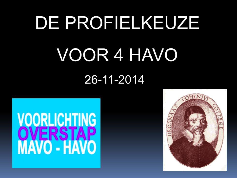 DE PROFIELKEUZE VOOR 4 HAVO 26-11-2014