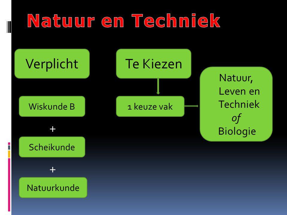 Verplicht Wiskunde B Te Kiezen Natuur, Leven en Techniek of Biologie 1 keuze vak Scheikunde Natuurkunde + +
