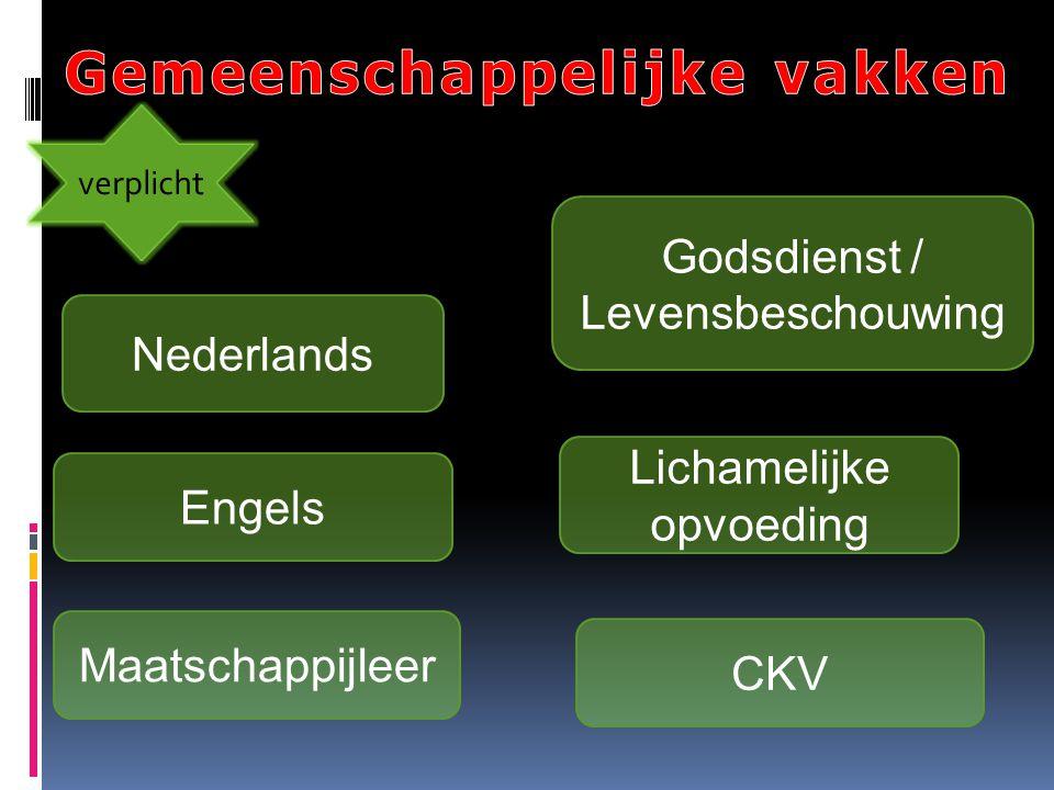 Nederlands Engels Maatschappijleer verplicht Godsdienst / Levensbeschouwing Lichamelijke opvoeding CKV