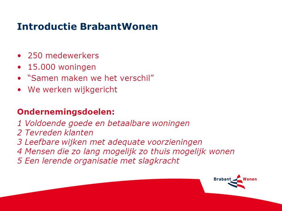 """Introductie BrabantWonen 250 medewerkers 15.000 woningen """"Samen maken we het verschil"""" We werken wijkgericht Ondernemingsdoelen: 1 Voldoende goede en"""