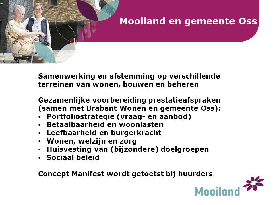 Samenwerking en afstemming op verschillende terreinen van wonen, bouwen en beheren Gezamenlijke voorbereiding prestatieafspraken (samen met Brabant Wo