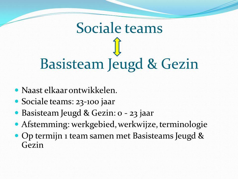 Sociale teams Basisteam Jeugd & Gezin Naast elkaar ontwikkelen. Sociale teams: 23-100 jaar Basisteam Jeugd & Gezin: 0 - 23 jaar Afstemming: werkgebied