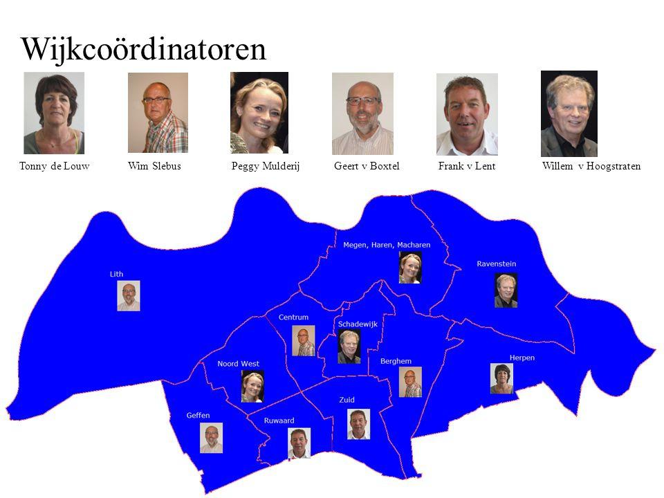 Tonny de Louw Wim Slebus Peggy Mulderij Geert v Boxtel Frank v Lent Willem v Hoogstraten Wijkcoördinatoren