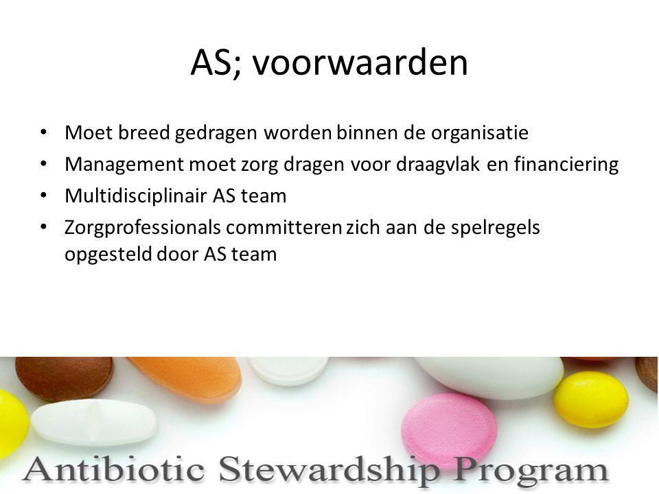 AS; voorwaarden Moet breed gedragen worden binnen de organisatie Management moet zorg dragen voor draagvlak en financiering Multidisciplinair AS team