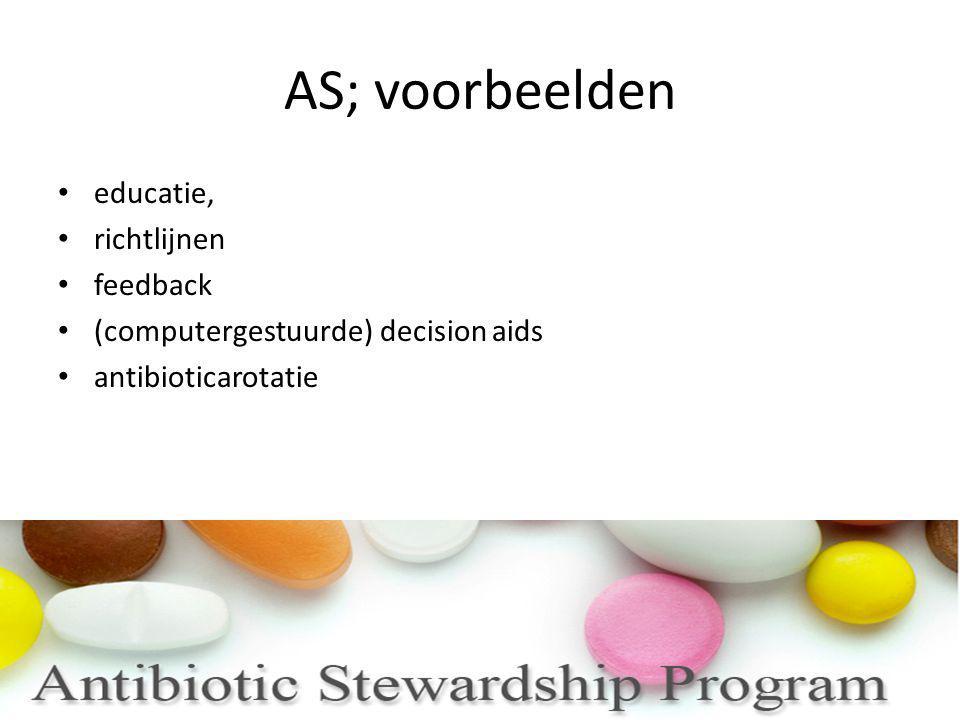 AS; voorbeelden educatie, richtlijnen feedback (computergestuurde) decision aids antibioticarotatie