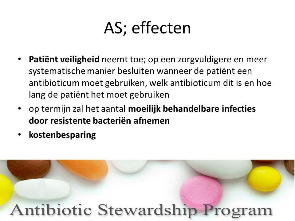 AS; effecten Patiënt veiligheid neemt toe; op een zorgvuldigere en meer systematische manier besluiten wanneer de patiënt een antibioticum moet gebrui