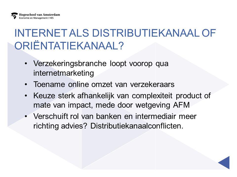 INTERNET ALS DISTRIBUTIEKANAAL OF ORIËNTATIEKANAAL? Verzekeringsbranche loopt voorop qua internetmarketing Toename online omzet van verzekeraars Keuze
