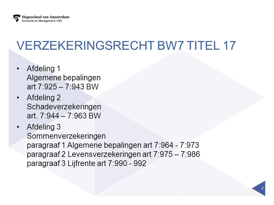 VERZEKERINGSRECHT BW7 TITEL 17 Afdeling 1 Algemene bepalingen art 7:925 – 7:943 BW Afdeling 2 Schadeverzekeringen art. 7:944 – 7:963 BW Afdeling 3 Som