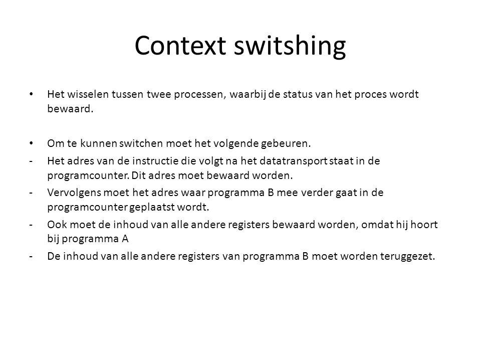 Context switshing Het wisselen tussen twee processen, waarbij de status van het proces wordt bewaard.