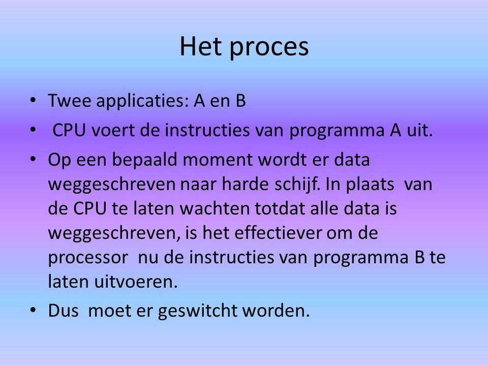 Het proces Twee applicaties: A en B CPU voert de instructies van programma A uit.