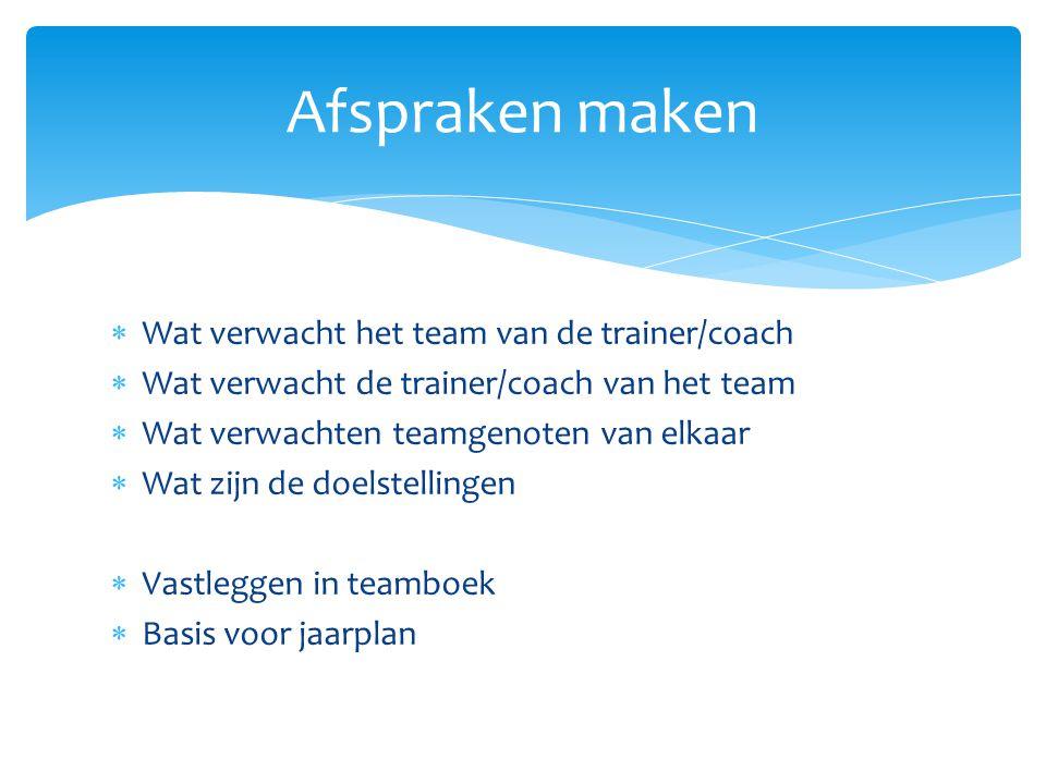 Wat verwacht het team van de trainer/coach  Wat verwacht de trainer/coach van het team  Wat verwachten teamgenoten van elkaar  Wat zijn de doelst