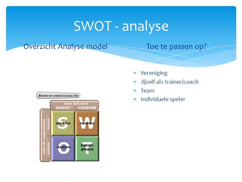 SWOT - analyse Overzicht Analyse modelToe te passen op?  Vereniging  Jijzelf als trainer/coach  Team  Individuele speler